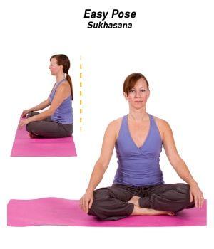 sukhasana Yoga Asana
